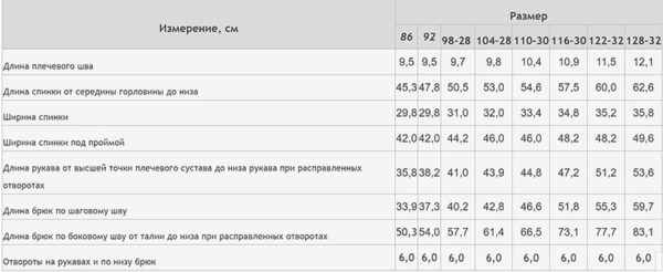 Таблица Сова