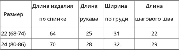 Таблица размеров Конверт-комбинезон для новорожденного