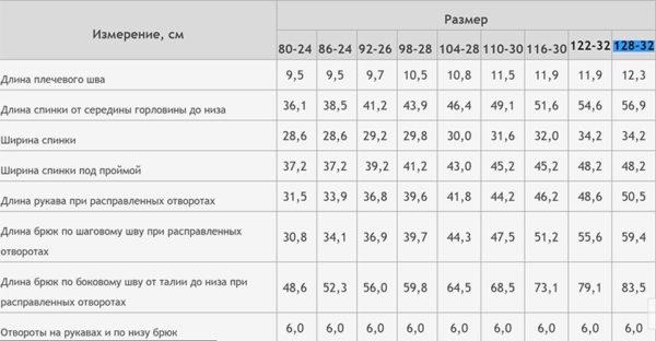 """Таблица размеров комплект для мальчика """"Лемсики"""""""