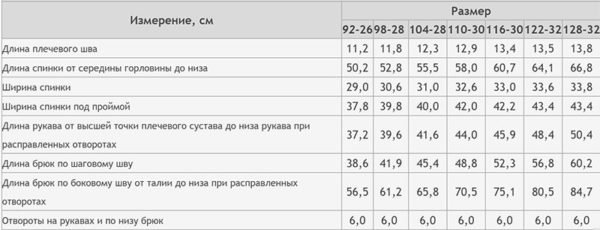 Таблица Радуга
