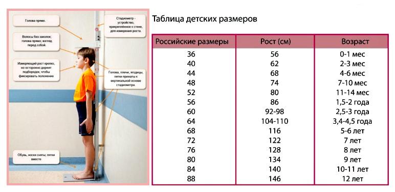 Таблица размеров детской одежды из России