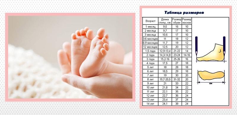 Как подобрать размер носочков и обуви для новорождённого.