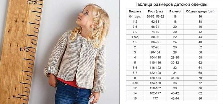 Ниже представлена таблица размеров детской одежды из Европы