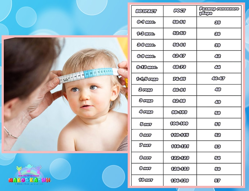 Таблица размеров детской одежды для головного убора ребенка